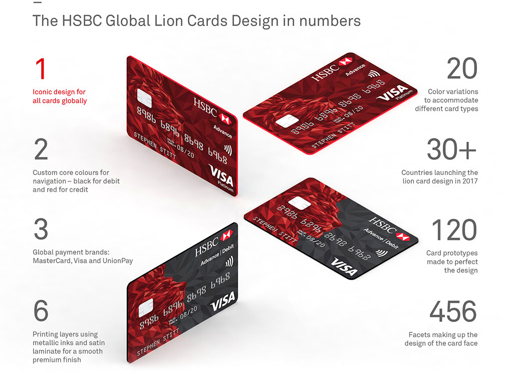 Hsbc Bank Card Account Number | Applycard co